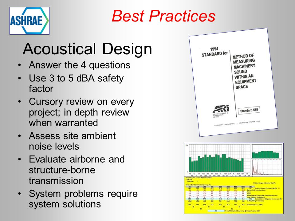 Best Practices Acoustical Design Answer the 4 questions