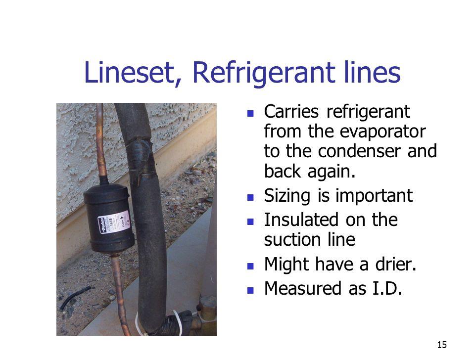 Lineset, Refrigerant lines