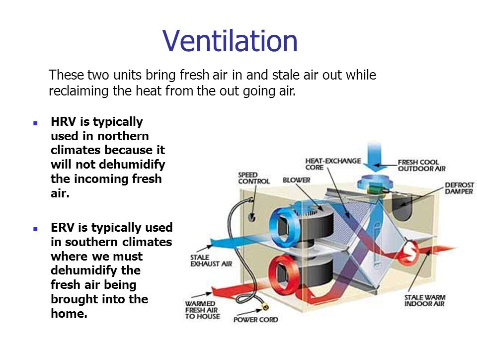 Ventilation These two units bring fresh air in and stale air out while reclaiming the heat from the out going air.