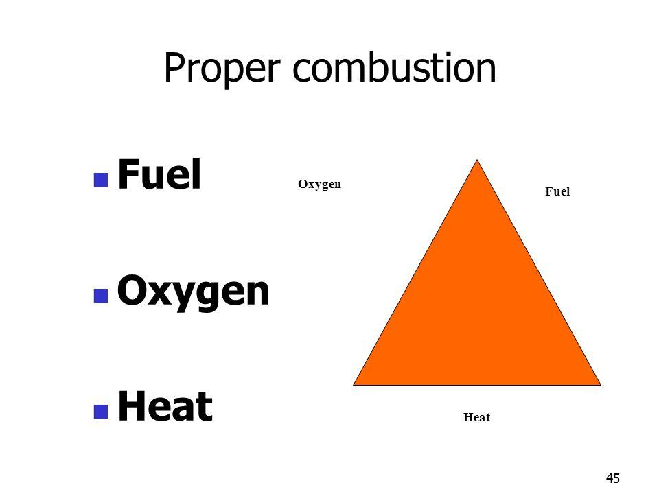 Proper combustion Fuel Oxygen Heat Fuel Oxygen Heat