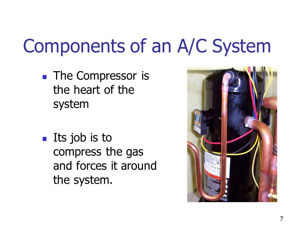 Components of an A/C System