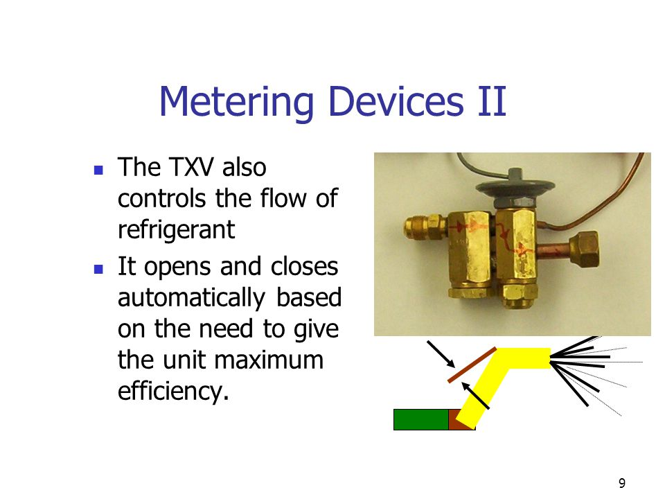 Metering Devices II The TXV also controls the flow of refrigerant