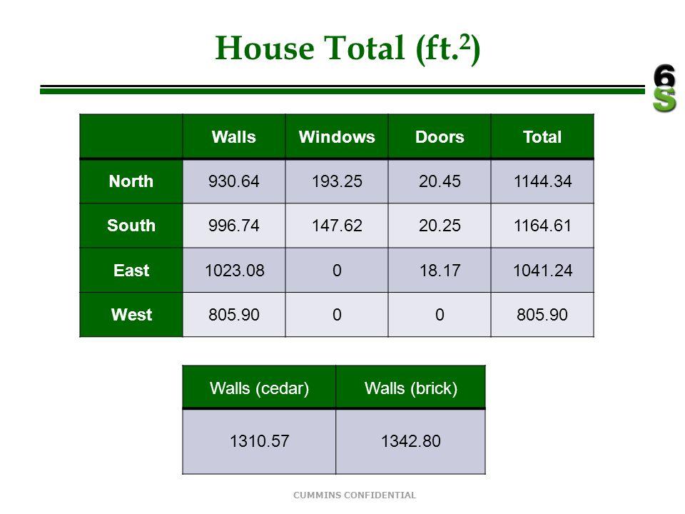 House Total (ft.2) Walls Windows Doors Total North 930.64 193.25 20.45