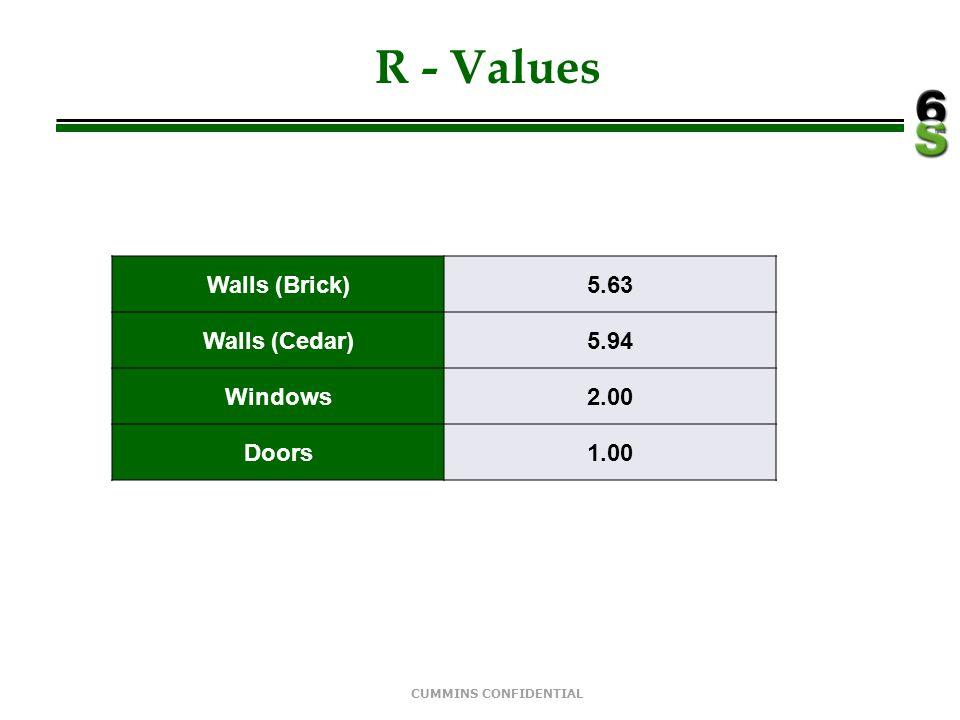 R - Values Walls (Brick) 5.63 Walls (Cedar) 5.94 Windows 2.00 Doors