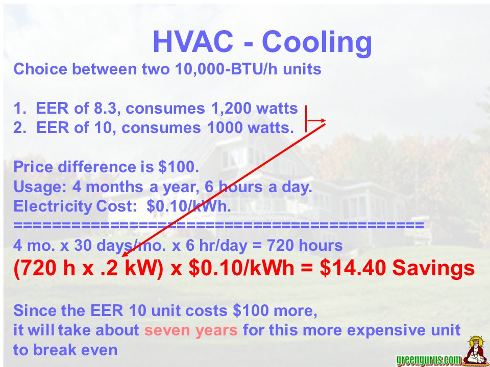 HVAC - Cooling (720 h x .2 kW) x $0.10/kWh = $14.40 Savings