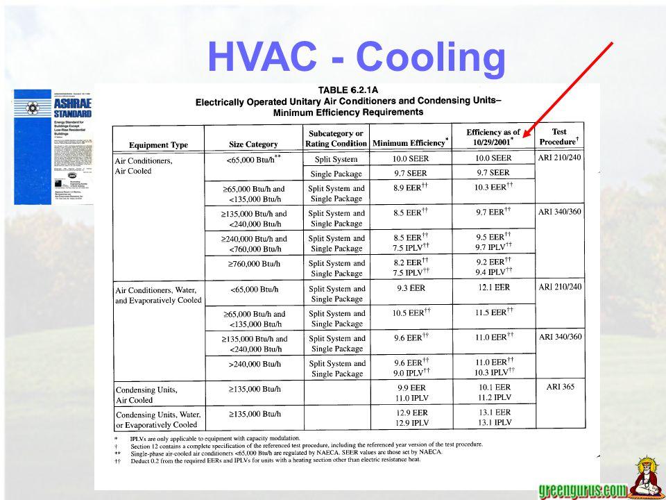 HVAC - Cooling
