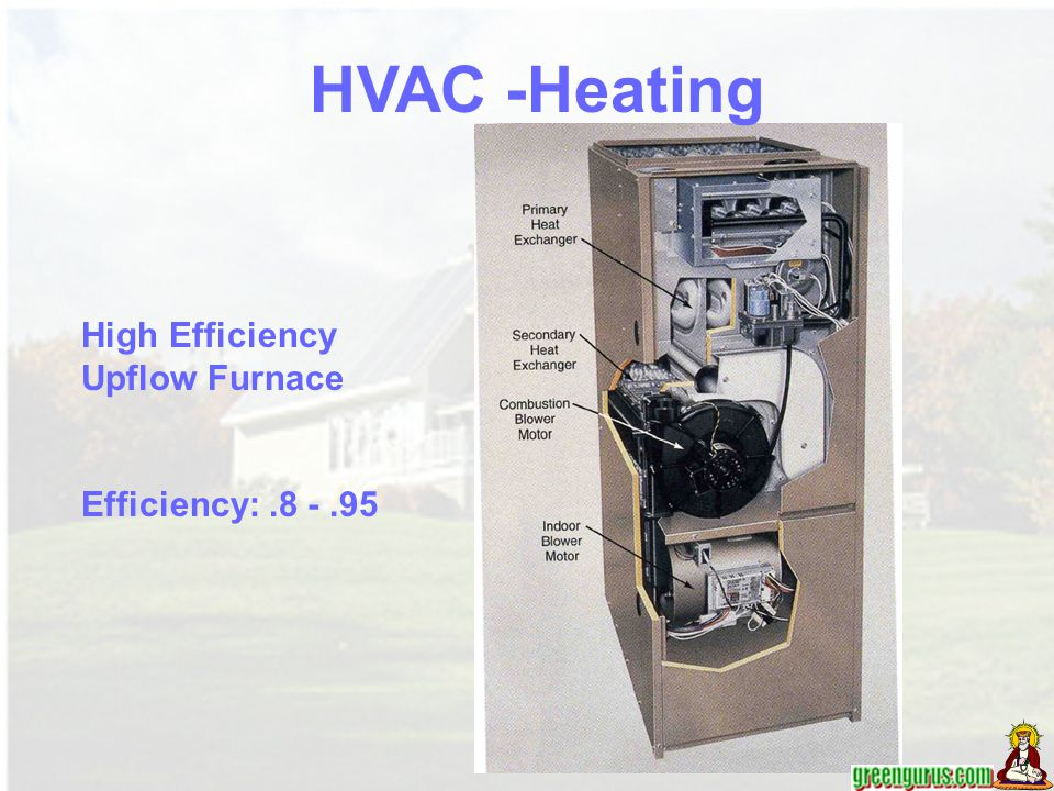 HVAC -Heating High Efficiency Upflow Furnace Efficiency: .8 - .95