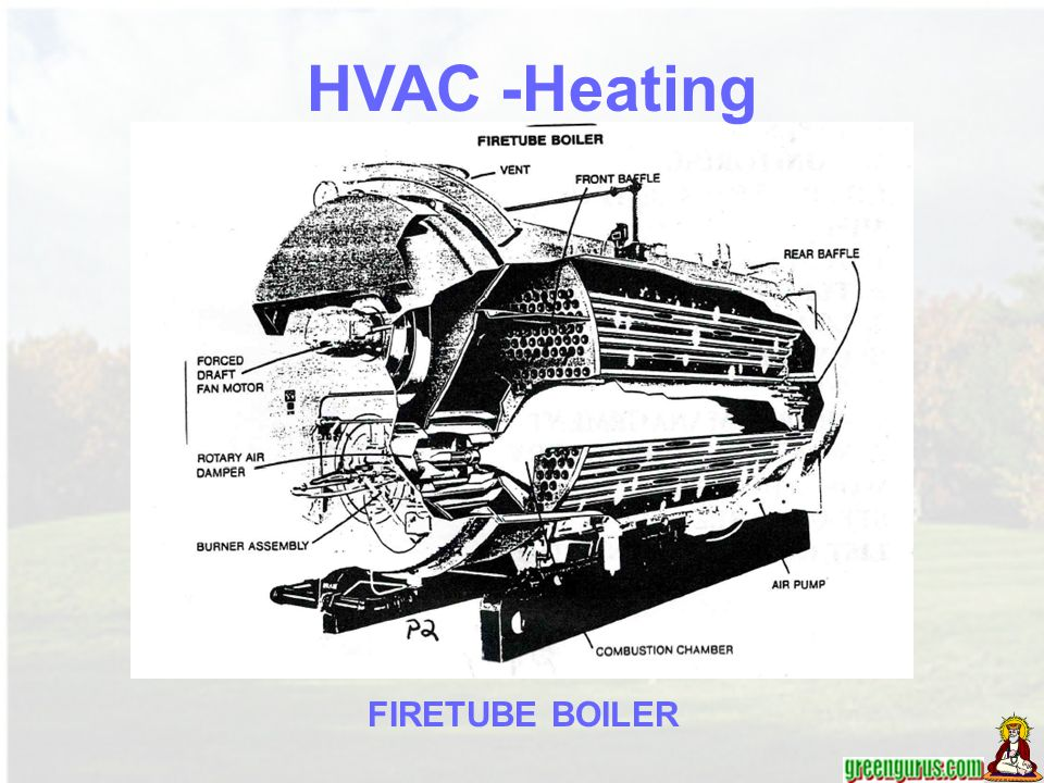 HVAC -Heating FIRETUBE BOILER