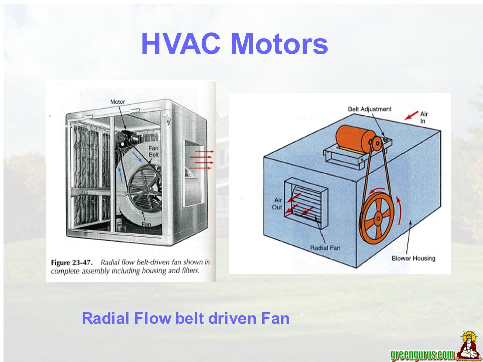 HVAC Motors Radial Flow belt driven Fan