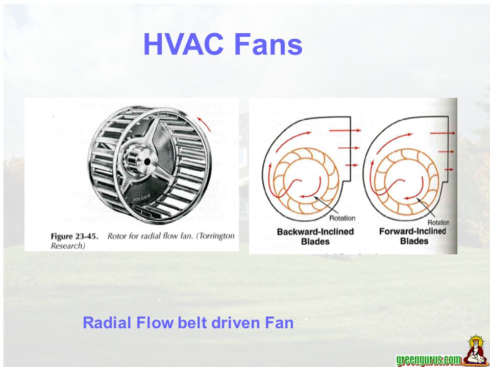 HVAC Fans Radial Flow belt driven Fan