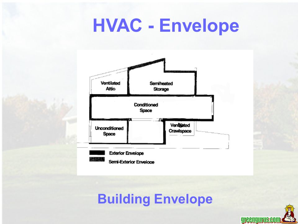 HVAC - Envelope Building Envelope