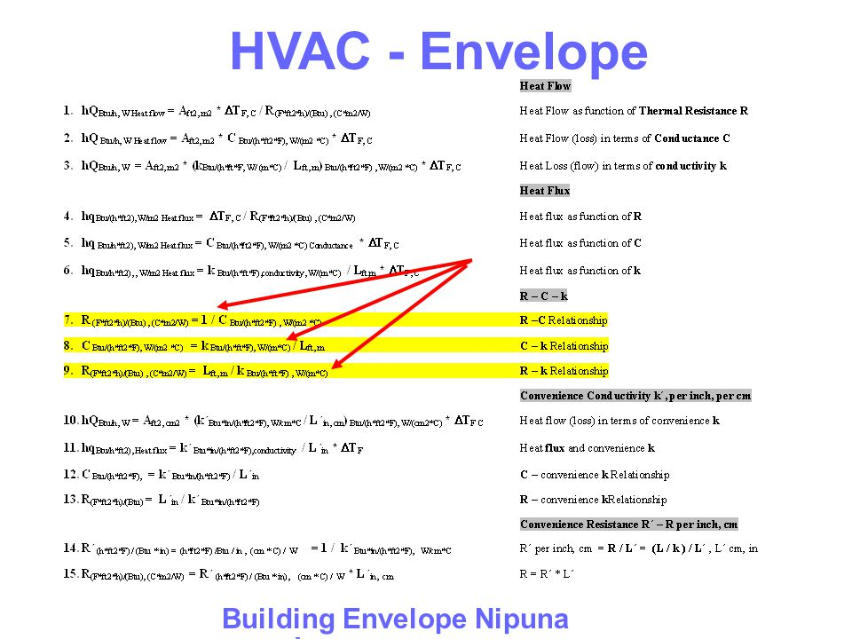 HVAC - Envelope Building Envelope Nipuna en:p:ÙN: