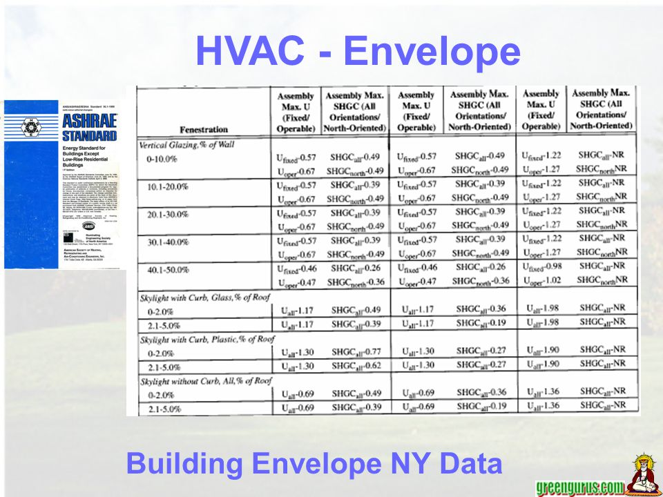 HVAC - Envelope Building Envelope NY Data