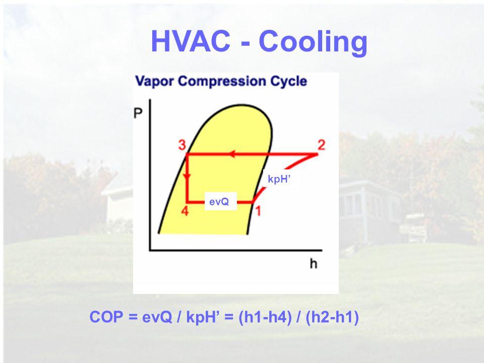 HVAC - Cooling kpH' evQ COP = evQ / kpH' = (h1-h4) / (h2-h1)