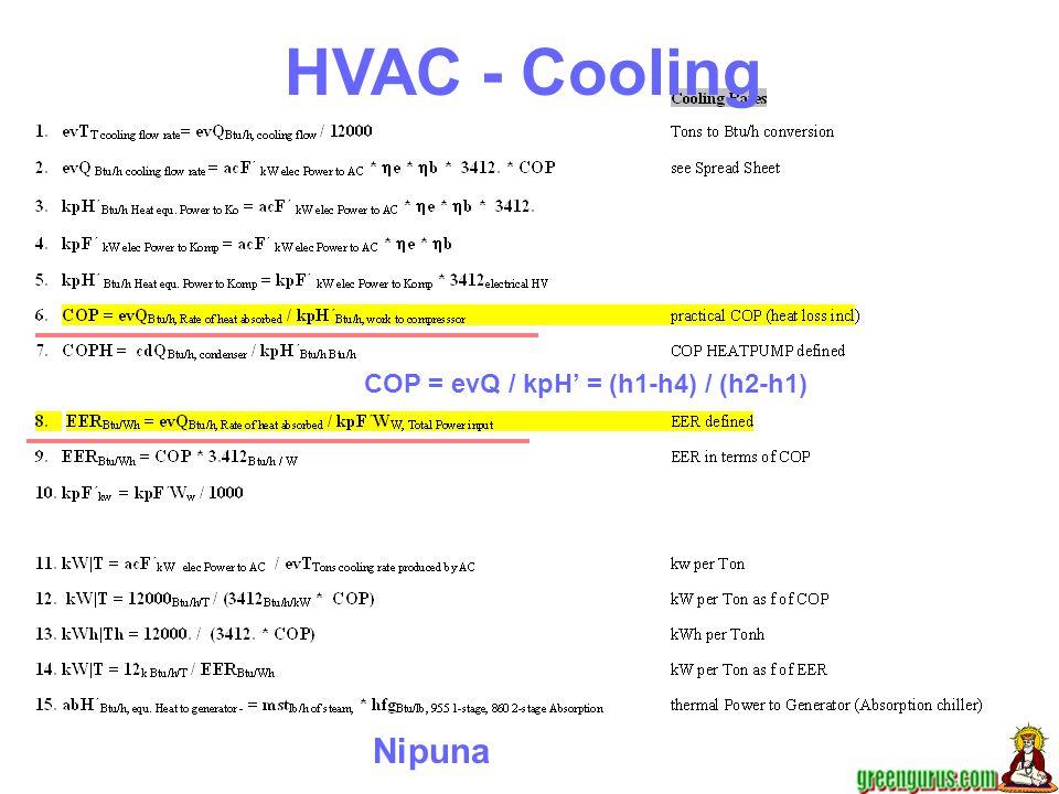 HVAC - Cooling COP = evQ / kpH' = (h1-h4) / (h2-h1) Nipuna