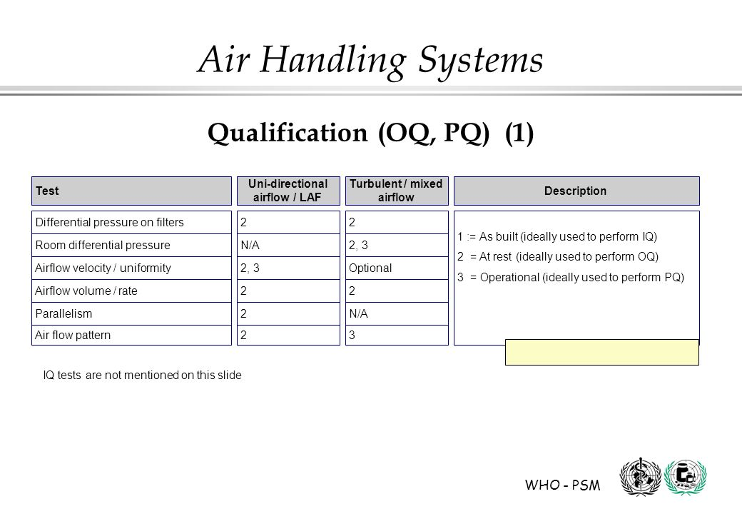 Qualification (OQ, PQ) (1)