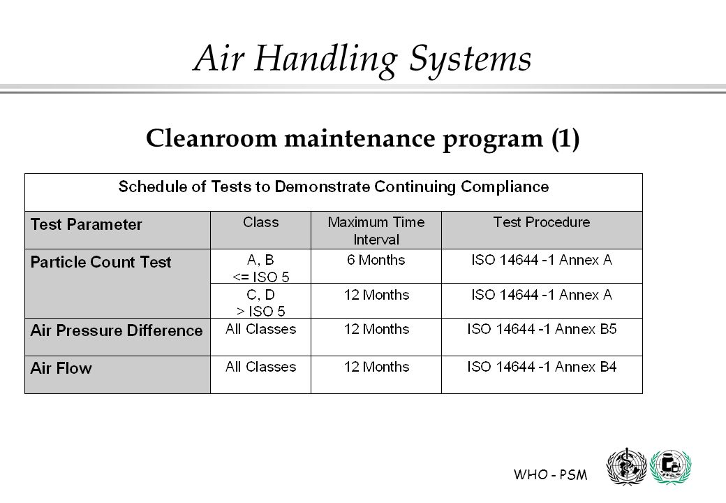 Cleanroom maintenance program (1)