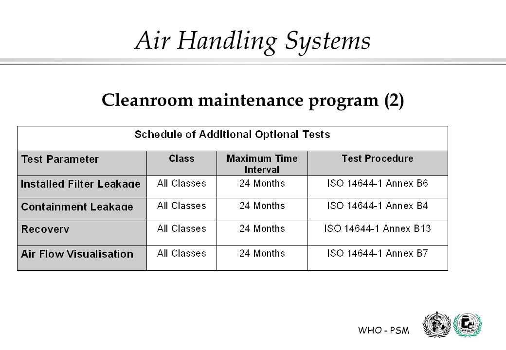 Cleanroom maintenance program (2)