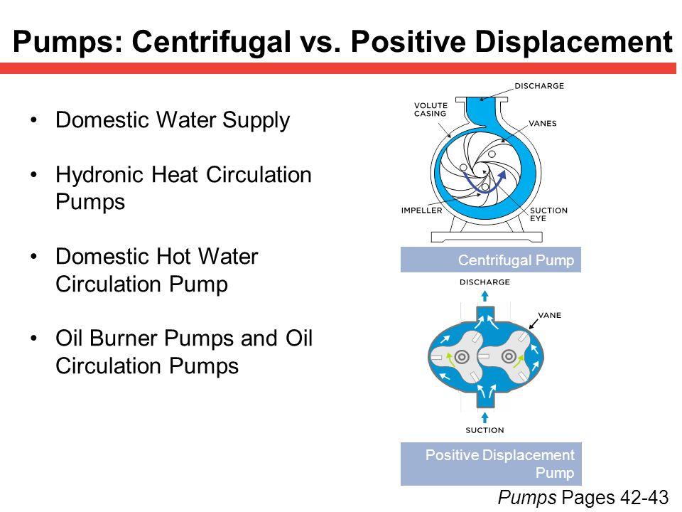 Pumps: Centrifugal vs. Positive Displacement