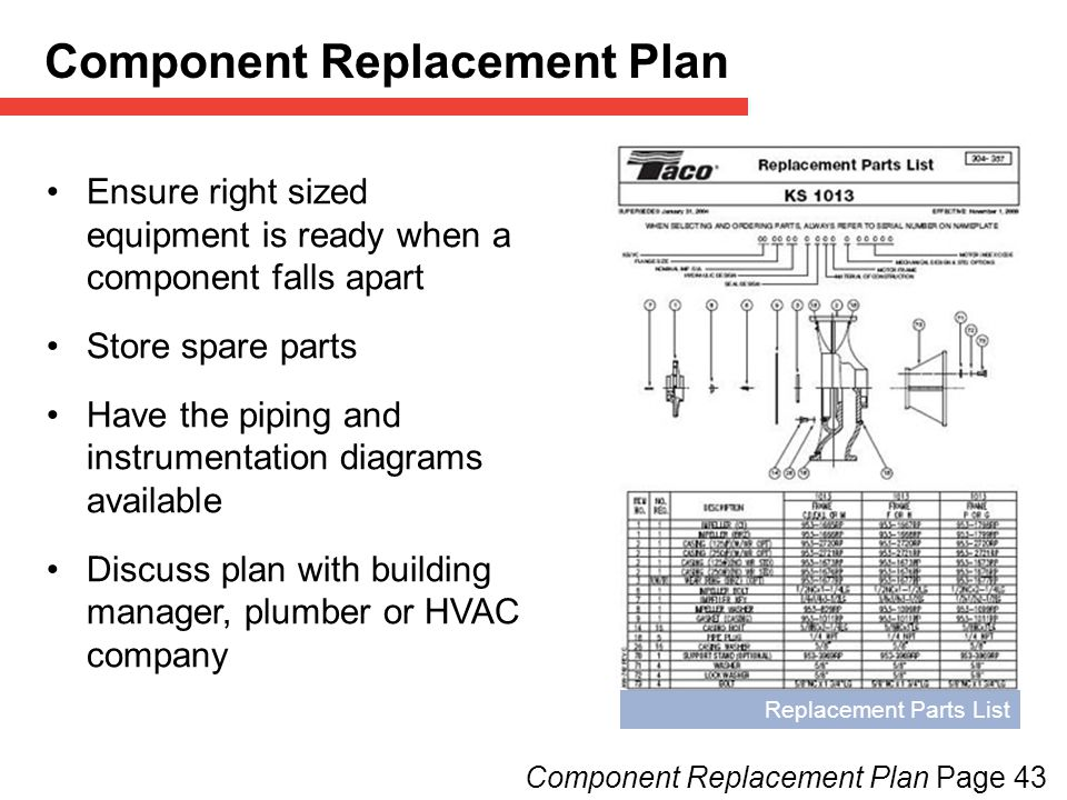 Component Replacement Plan