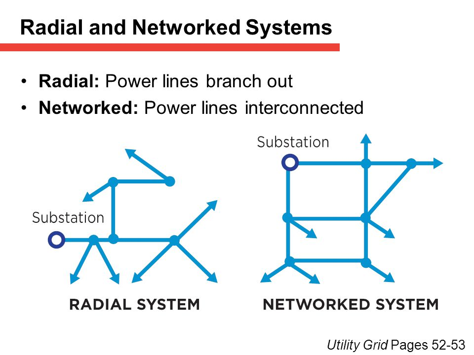 Radial and Networked Systems