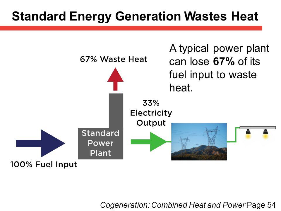 Standard Energy Generation Wastes Heat