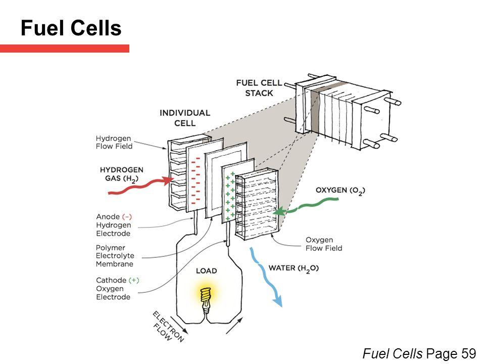 Fuel Cells Fuel Cells Page 59