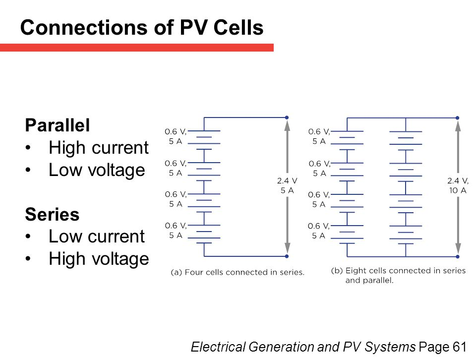 Connections of PV Cells
