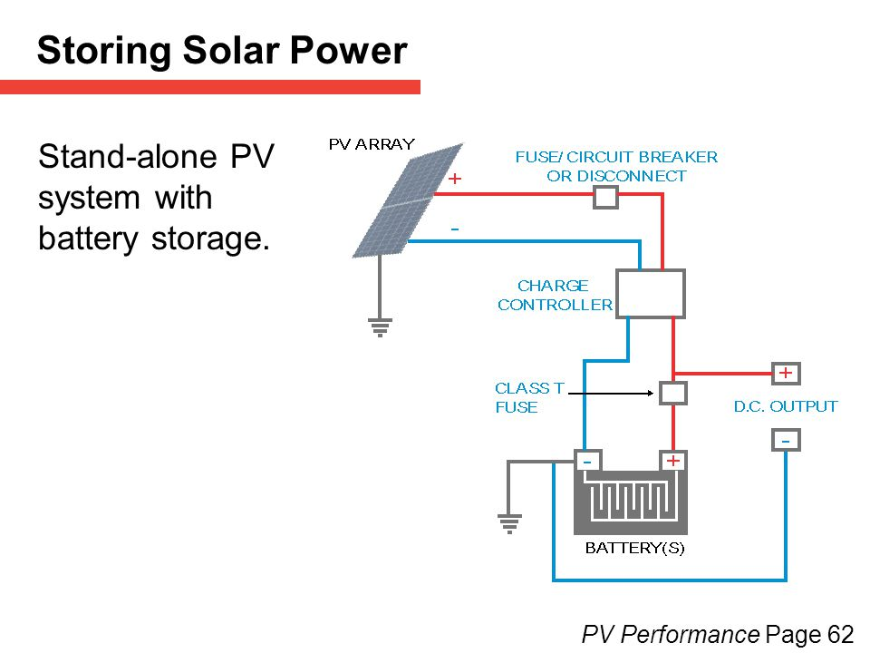 Storing Solar Power Stand-alone PV system with battery storage.