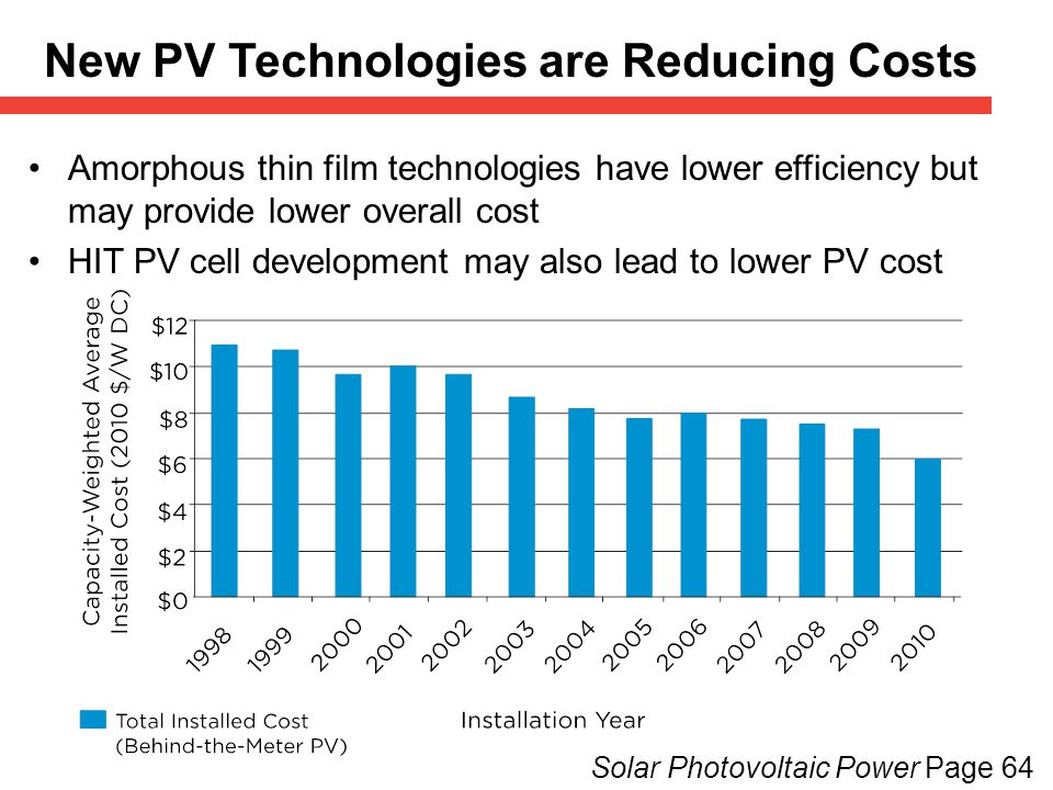 New PV Technologies are Reducing Costs