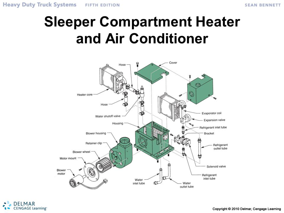 Sleeper Compartment Heater and Air Conditioner