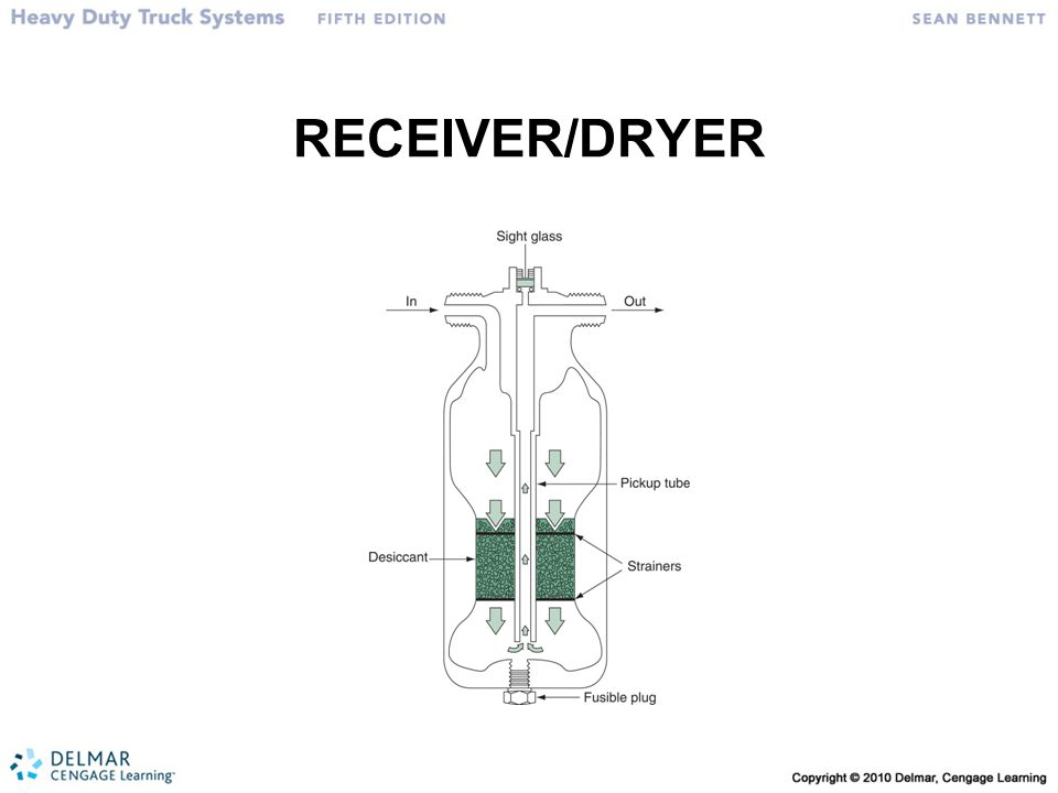 RECEIVER/DRYER