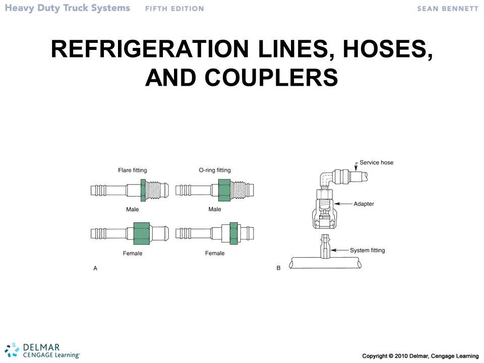 REFRIGERATION LINES, HOSES, AND COUPLERS