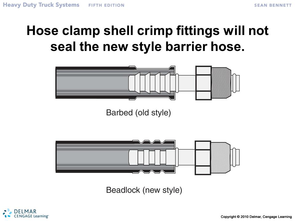Hose clamp shell crimp fittings will not seal the new style barrier hose.