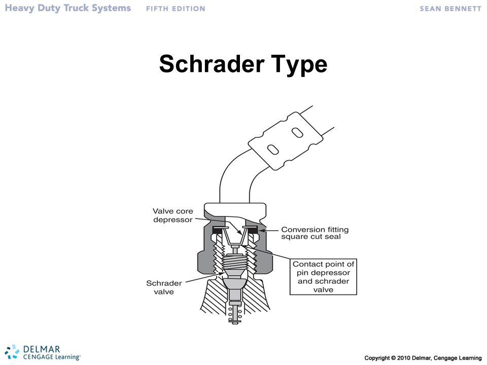 Schrader Type