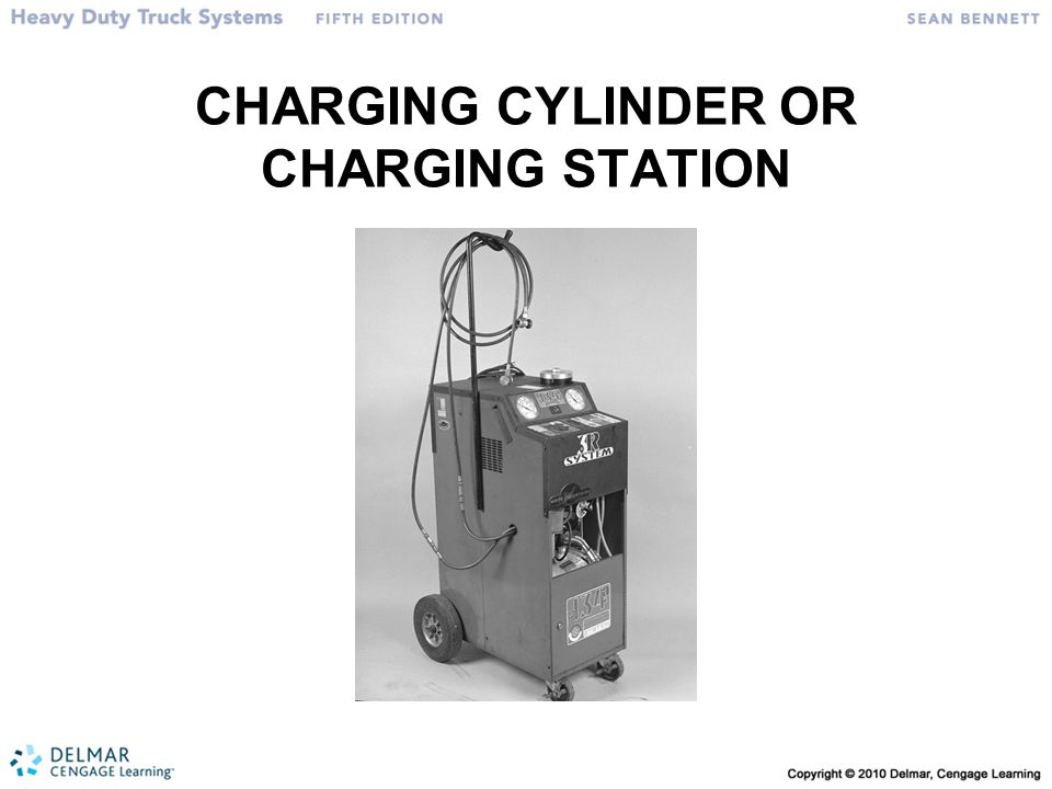 CHARGING CYLINDER OR CHARGING STATION