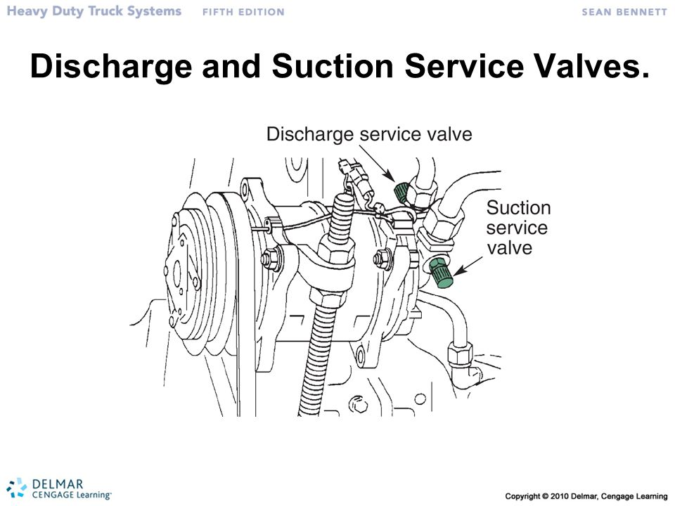Discharge and Suction Service Valves.