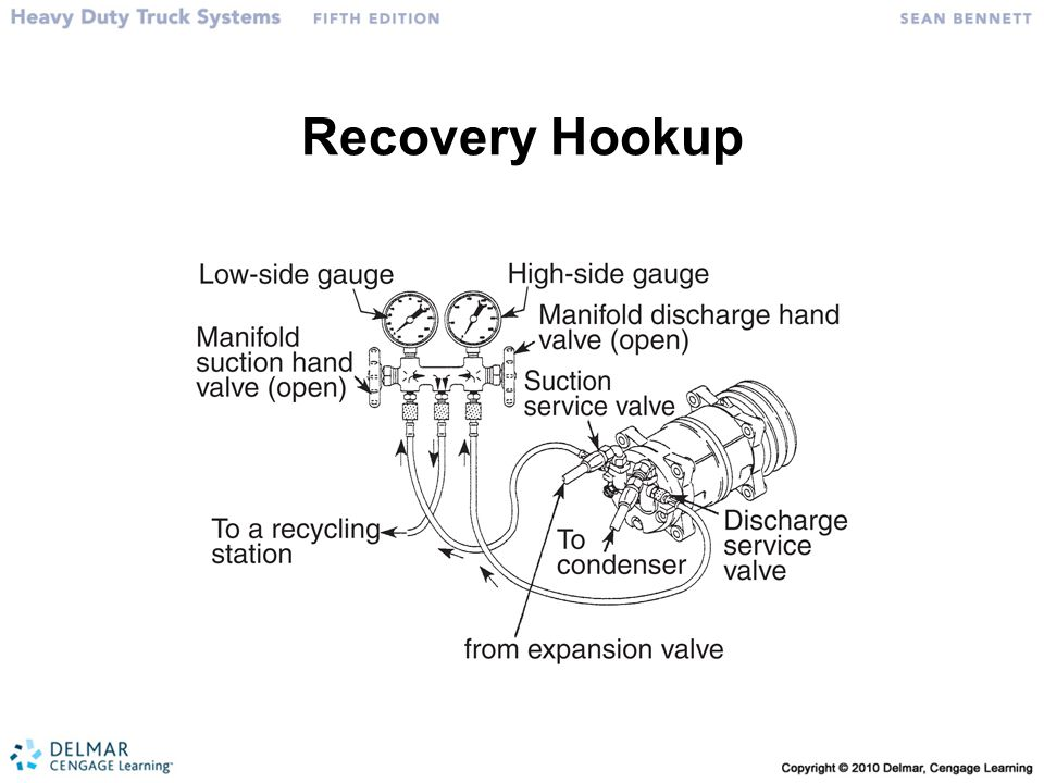 Recovery Hookup