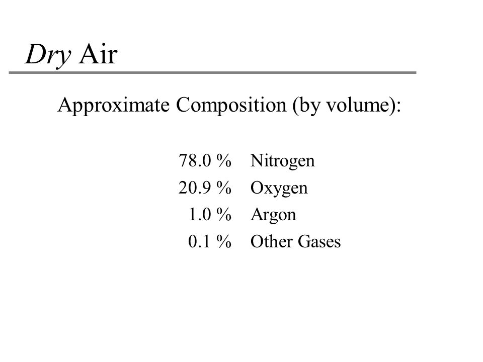 Dry Air Approximate Composition (by volume): 78.0 % Nitrogen