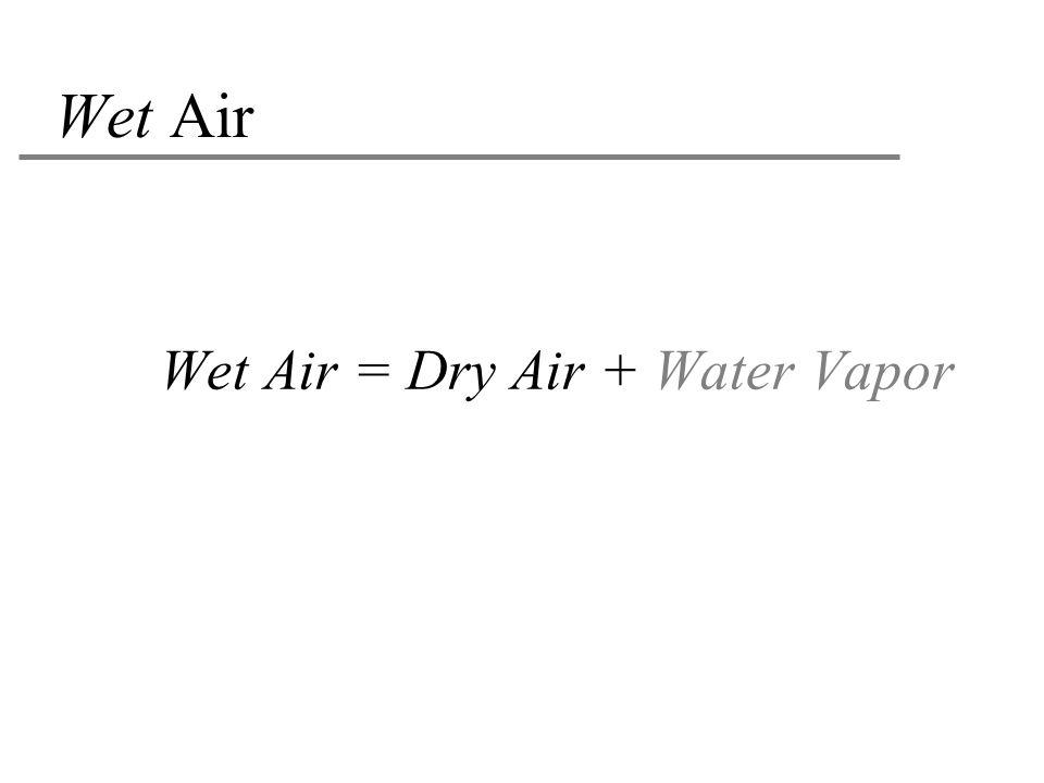 Wet Air = Dry Air + Water Vapor