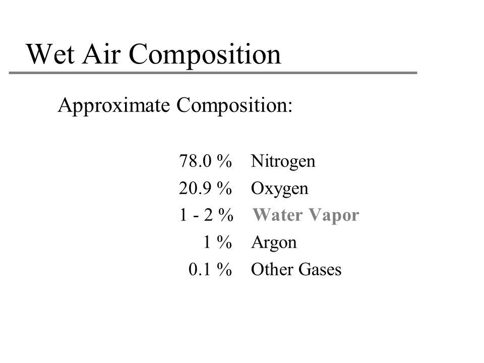 Wet Air Composition Approximate Composition: 78.0 % Nitrogen