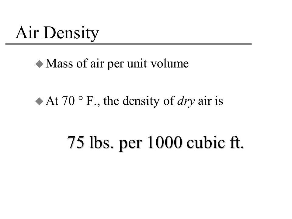 Air Density 75 lbs. per 1000 cubic ft. Mass of air per unit volume