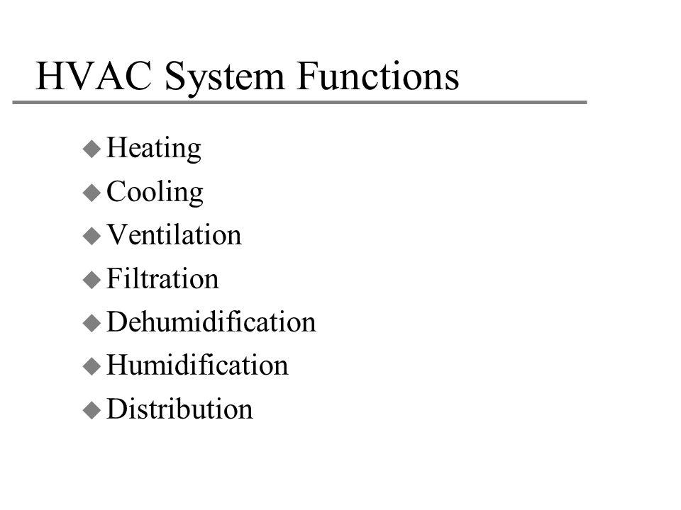 HVAC System Functions Heating Cooling Ventilation Filtration