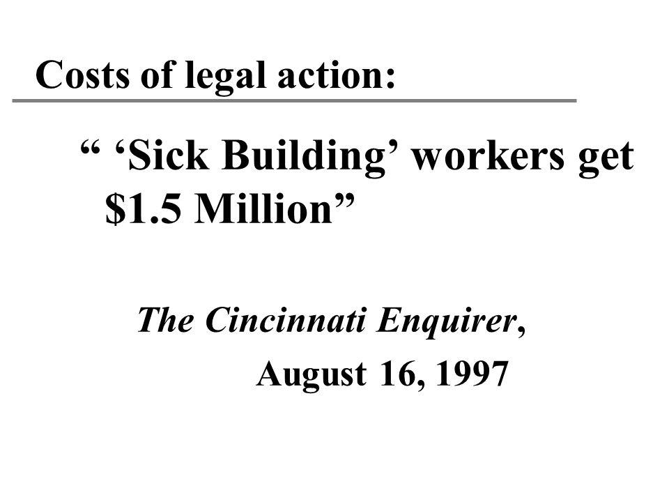 'Sick Building' workers get $1.5 Million