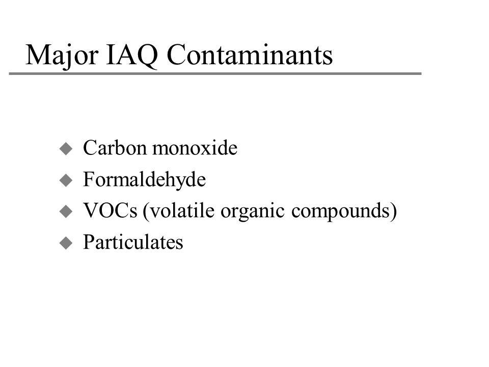 Major IAQ Contaminants