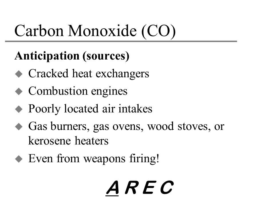 A R E C Carbon Monoxide (CO) Anticipation (sources)