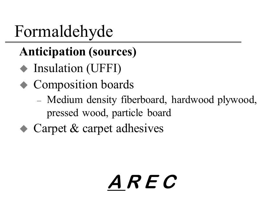 A R E C Formaldehyde Anticipation (sources) Insulation (UFFI)
