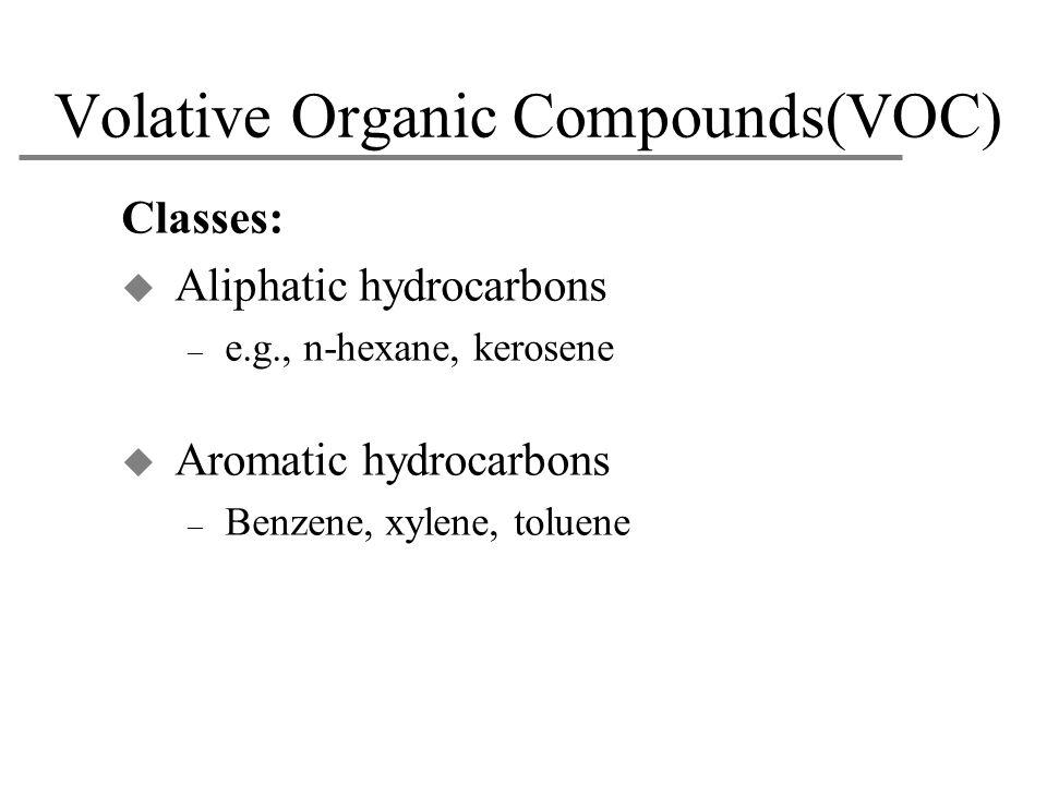 Volative Organic Compounds(VOC)