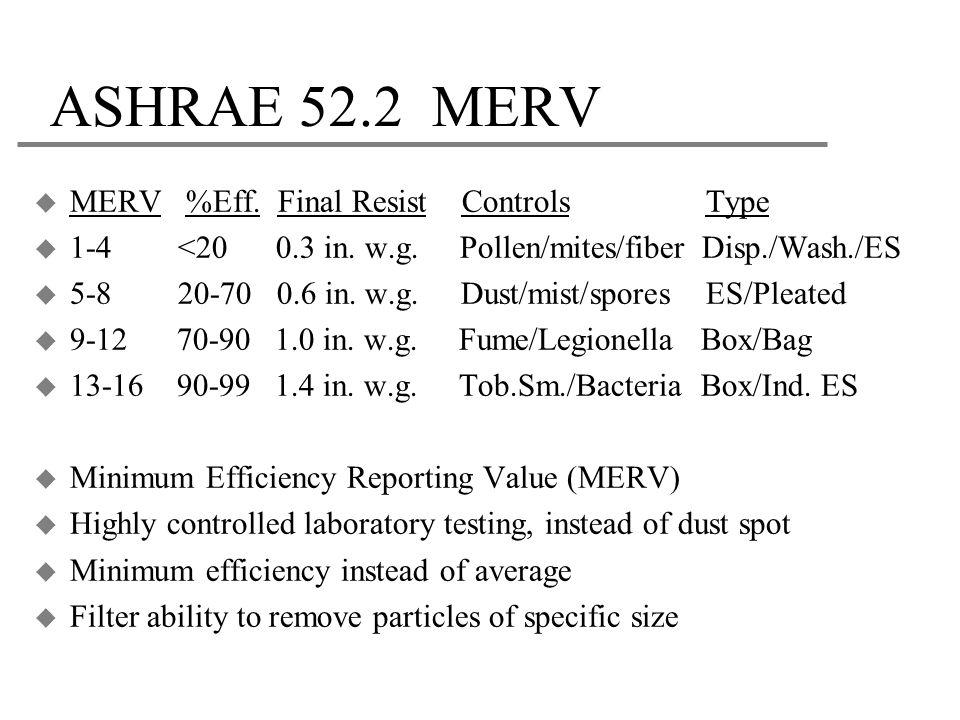 ASHRAE 52.2 MERV MERV %Eff. Final Resist Controls Type