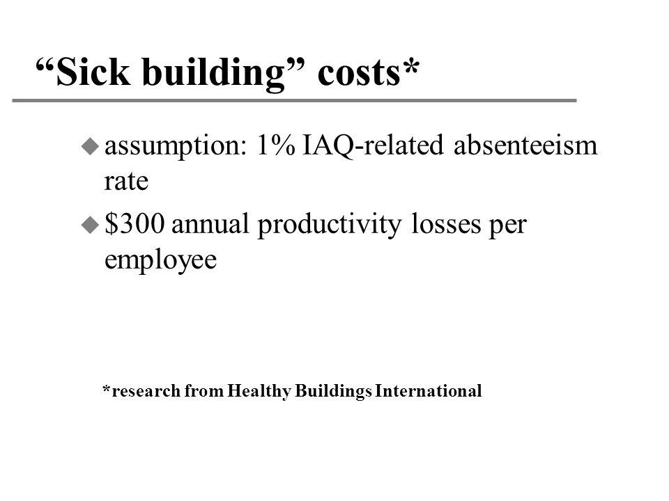 Sick building costs*